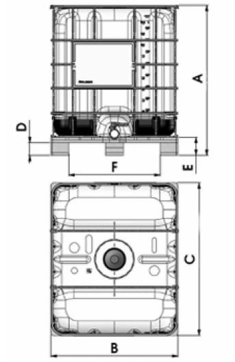 IBC kontejneri dimenzije
